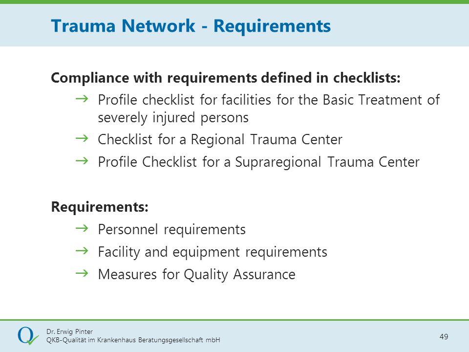 Dr. Erwig Pinter QKB-Qualität im Krankenhaus Beratungsgesellschaft mbH 49 Compliance with requirements defined in checklists:  Profile checklist for