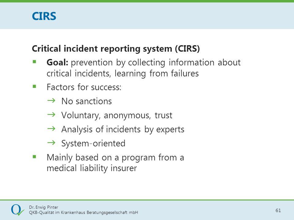 Dr. Erwig Pinter QKB-Qualität im Krankenhaus Beratungsgesellschaft mbH 61 Critical incident reporting system (CIRS)  Goal: prevention by collecting i