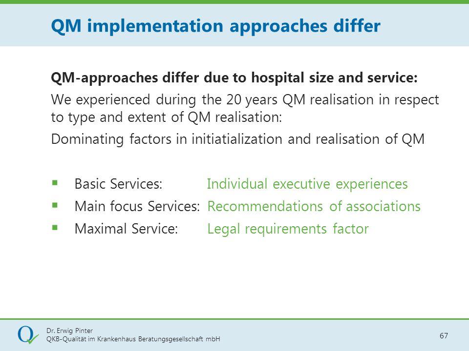 Dr. Erwig Pinter QKB-Qualität im Krankenhaus Beratungsgesellschaft mbH 67 QM-approaches differ due to hospital size and service: We experienced during