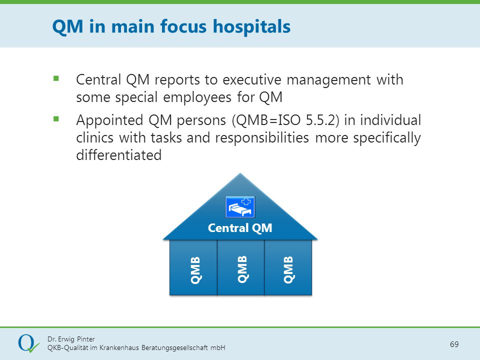 Dr. Erwig Pinter QKB-Qualität im Krankenhaus Beratungsgesellschaft mbH 69  Central QM reports to executive management with some special employees for