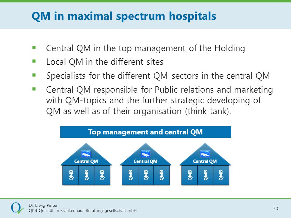 Dr. Erwig Pinter QKB-Qualität im Krankenhaus Beratungsgesellschaft mbH 70  Central QM in the top management of the Holding  Local QM in the differen