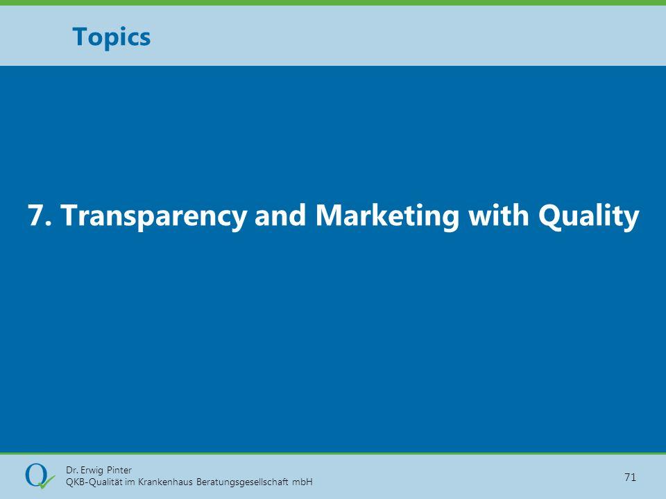 Dr. Erwig Pinter QKB-Qualität im Krankenhaus Beratungsgesellschaft mbH 71 7. Transparency and Marketing with Quality Topics