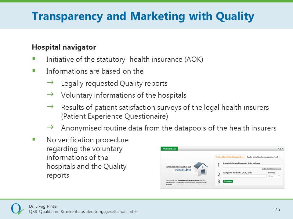 Dr. Erwig Pinter QKB-Qualität im Krankenhaus Beratungsgesellschaft mbH 75 Hospital navigator  Initiative of the statutory health insurance (AOK)  In