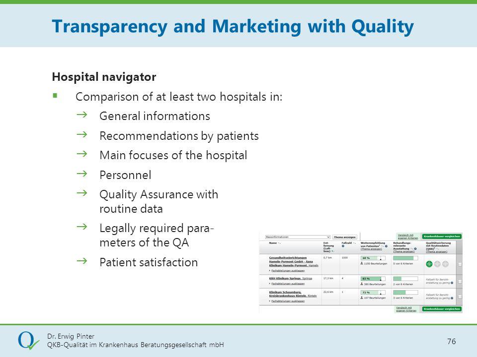 Dr. Erwig Pinter QKB-Qualität im Krankenhaus Beratungsgesellschaft mbH 76 Hospital navigator  Comparison of at least two hospitals in:  General info