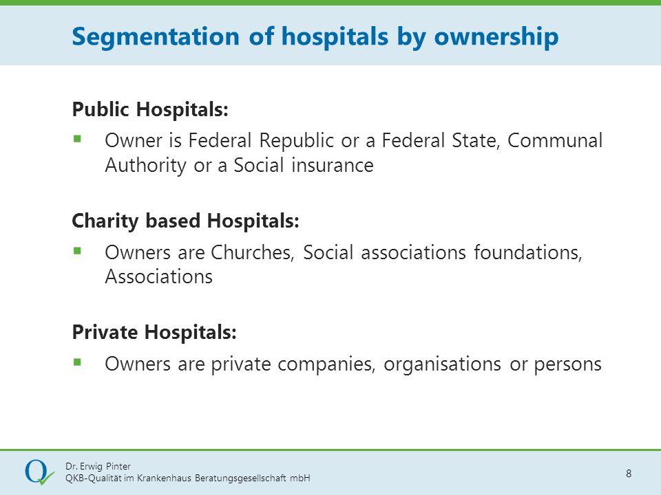 Dr. Erwig Pinter QKB-Qualität im Krankenhaus Beratungsgesellschaft mbH 8 Public Hospitals:  Owner is Federal Republic or a Federal State, Communal Au