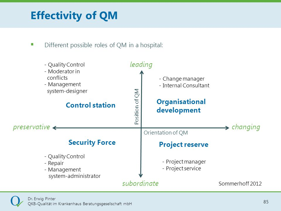Dr. Erwig Pinter QKB-Qualität im Krankenhaus Beratungsgesellschaft mbH 85  Different possible roles of QM in a hospital: Effectivity of QM Sommerhoff