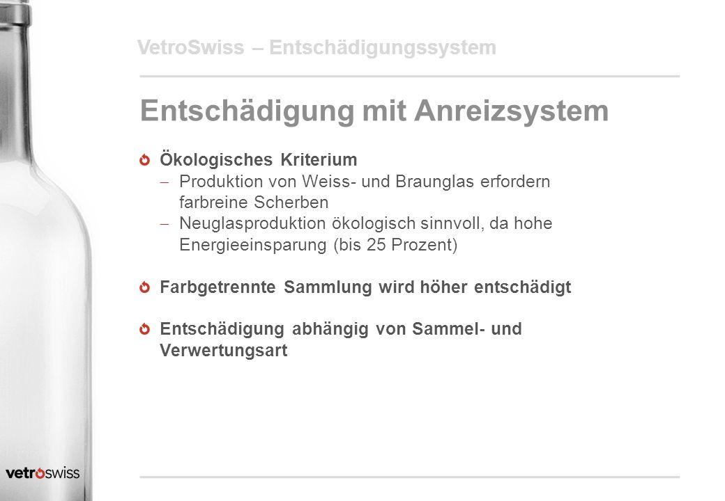 VetroSwiss – Entschädigungssystem Entschädigung mit Anreizsystem Ökologisches Kriterium  Produktion von Weiss- und Braunglas erfordern farbreine Sche
