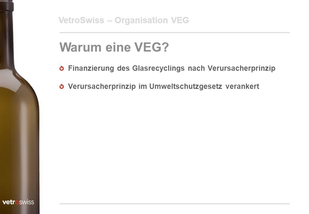 VetroSwiss – Organisation VEG Warum eine VEG? Finanzierung des Glasrecyclings nach Verursacherprinzip Verursacherprinzip im Umweltschutzgesetz veranke