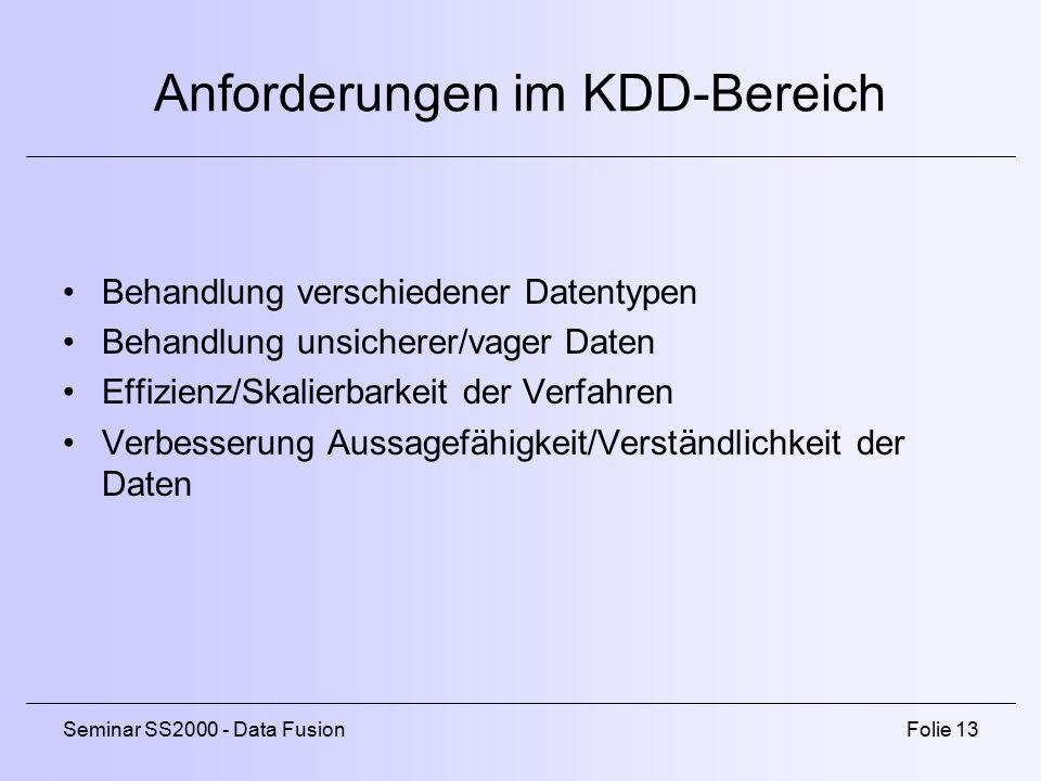 Seminar SS2000 - Data FusionFolie 13 Anforderungen im KDD-Bereich Behandlung verschiedener Datentypen Behandlung unsicherer/vager Daten Effizienz/Skalierbarkeit der Verfahren Verbesserung Aussagefähigkeit/Verständlichkeit der Daten
