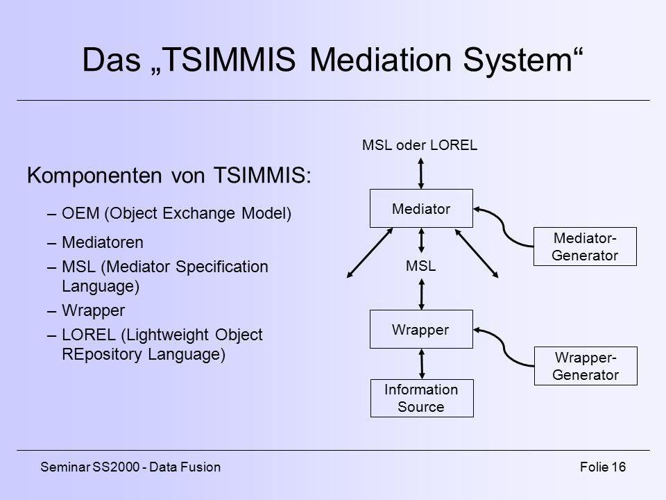 "Seminar SS2000 - Data FusionFolie 16 Das ""TSIMMIS Mediation System Komponenten von TSIMMIS: –OEM (Object Exchange Model) –Mediatoren –MSL (Mediator Specification Language) –Wrapper –LOREL (Lightweight Object REpository Language) Mediator Wrapper Information Source Wrapper- Generator Mediator- Generator MSL oder LOREL MSL"