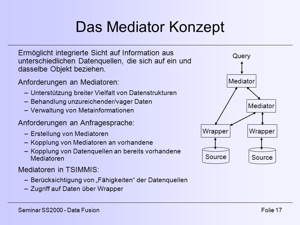 Seminar SS2000 - Data FusionFolie 17 Das Mediator Konzept Ermöglicht integrierte Sicht auf Information aus unterschiedlichen Datenquellen, die sich auf ein und dasselbe Objekt beziehen.