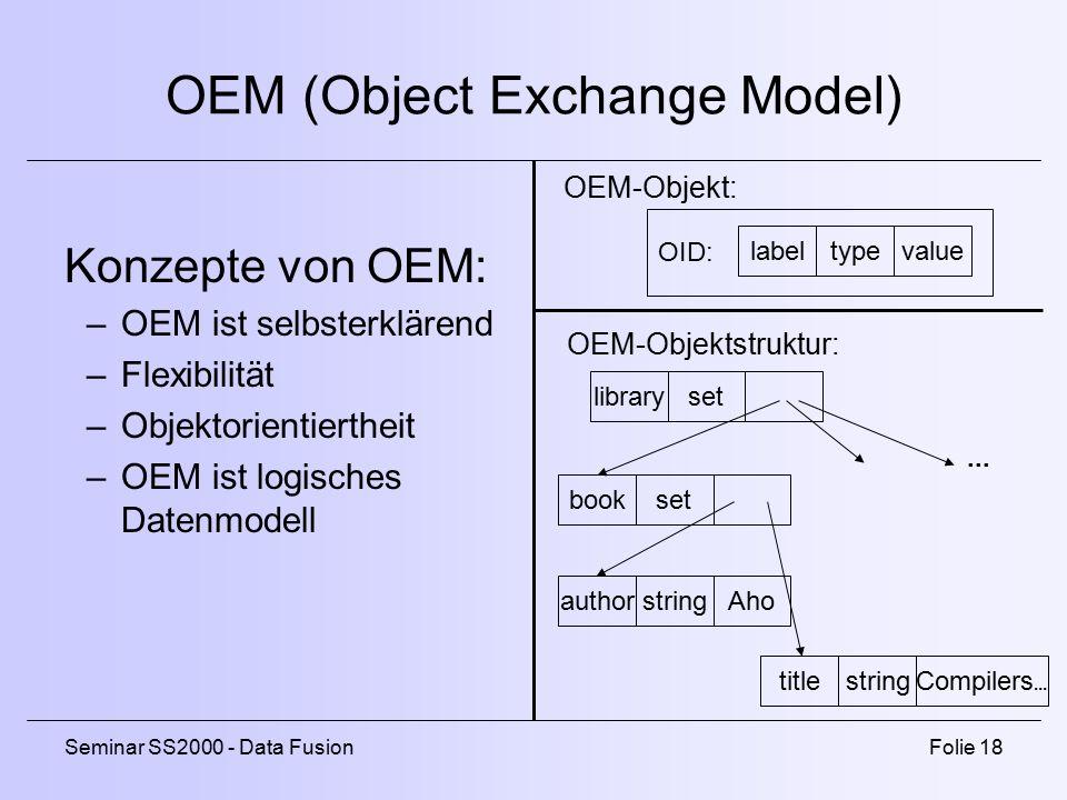 Seminar SS2000 - Data FusionFolie 18 OEM (Object Exchange Model) Konzepte von OEM: –OEM ist selbsterklärend –Flexibilität –Objektorientiertheit –OEM ist logisches Datenmodell labeltypevalue OID: OEM-Objekt: libraryset bookset authorstringAho titlestringCompilers......