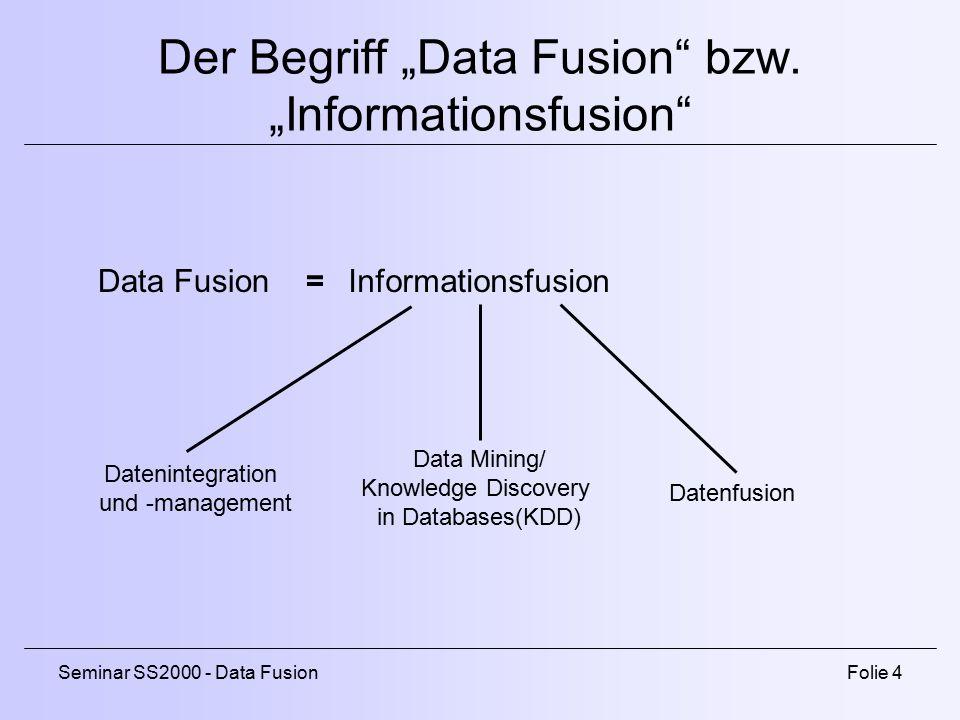 "Seminar SS2000 - Data FusionFolie 4 Der Begriff ""Data Fusion bzw."