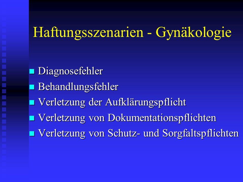 Haftungsszenarien - Gynäkologie Diagnosefehler Diagnosefehler Behandlungsfehler Behandlungsfehler Verletzung der Aufklärungspflicht Verletzung der Aufklärungspflicht Verletzung von Dokumentationspflichten Verletzung von Dokumentationspflichten Verletzung von Schutz- und Sorgfaltspflichten Verletzung von Schutz- und Sorgfaltspflichten