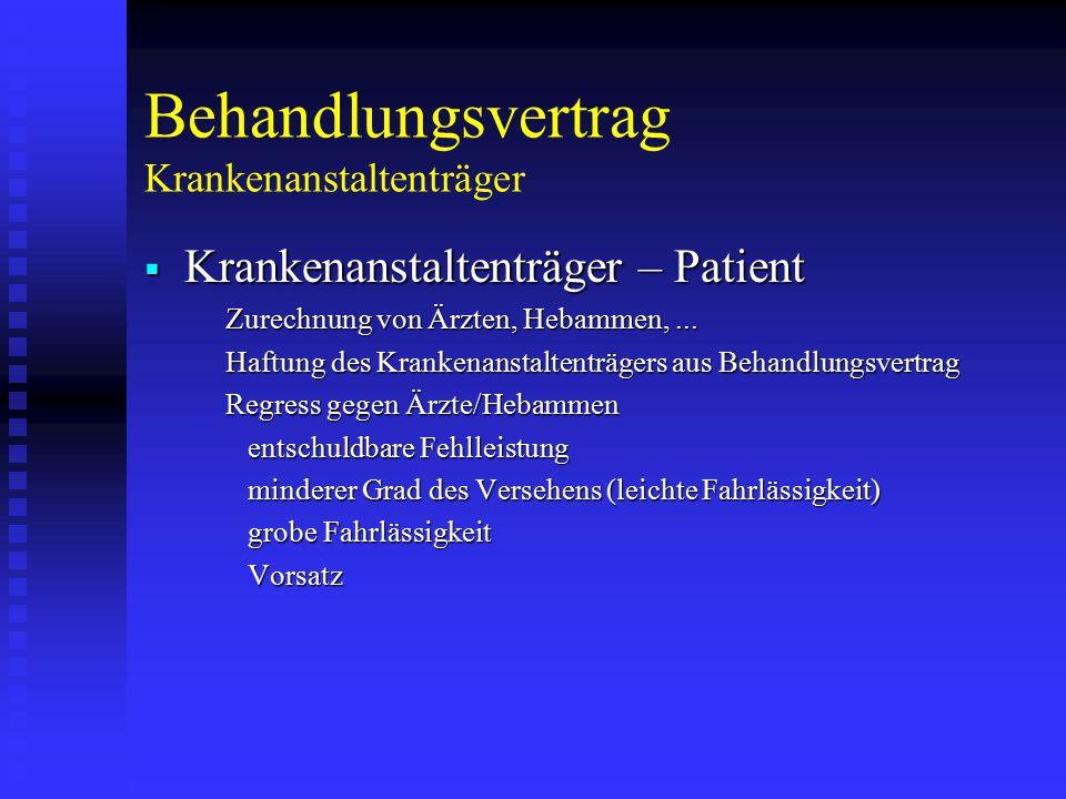 Behandlungsvertrag Krankenanstaltenträger  Krankenanstaltenträger – Patient Zurechnung von Ärzten, Hebammen,...