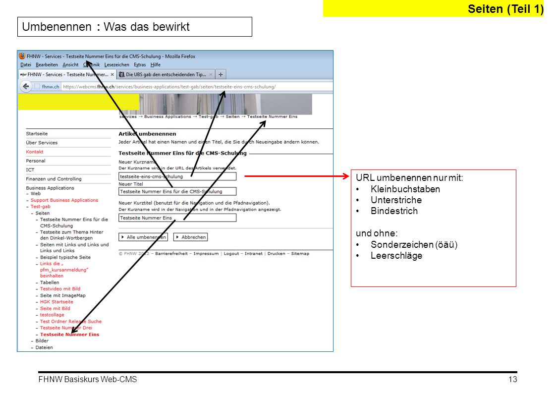FHNW Basiskurs Web-CMS Seiten (Teil 1) Umbenennen : Was das bewirkt 13 URL umbenennen nur mit: Kleinbuchstaben Unterstriche Bindestrich und ohne: Sonderzeichen (öäü) Leerschläge