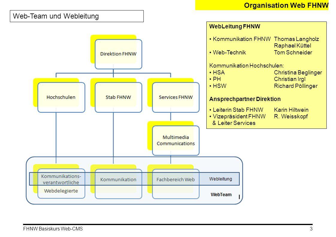 FHNW Basiskurs Web-CMS FHNW & Webdienste Elemente des FHNW-Auftritts 6 Portlets / Webkomponente 1 Portlet 4
