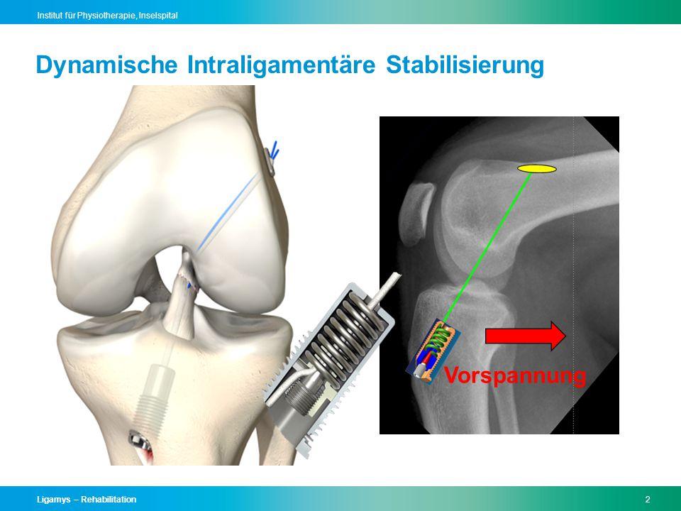 Ligamys – Rehabilitation2 Institut für Physiotherapie, Inselspital Dynamische Intraligamentäre Stabilisierung Vorspannung