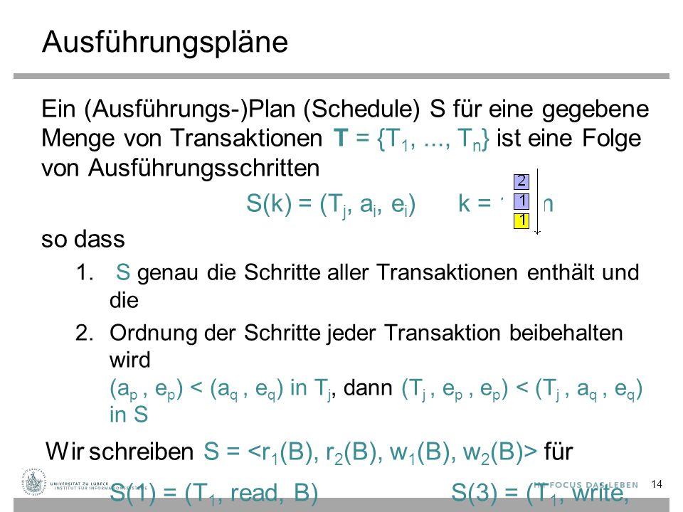Ausführungspläne Ein (Ausführungs-)Plan (Schedule) S für eine gegebene Menge von Transaktionen T = {T 1,..., T n } ist eine Folge von Ausführungsschritten S(k) = (T j, a i, e i ) k = 1...m so dass 1.