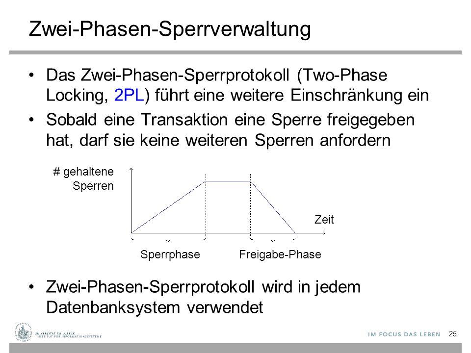 Zwei-Phasen-Sperrverwaltung Das Zwei-Phasen-Sperrprotokoll (Two-Phase Locking, 2PL) führt eine weitere Einschränkung ein Sobald eine Transaktion eine Sperre freigegeben hat, darf sie keine weiteren Sperren anfordern Zwei-Phasen-Sperrprotokoll wird in jedem Datenbanksystem verwendet 25 # gehaltene Sperren Zeit SperrphaseFreigabe-Phase