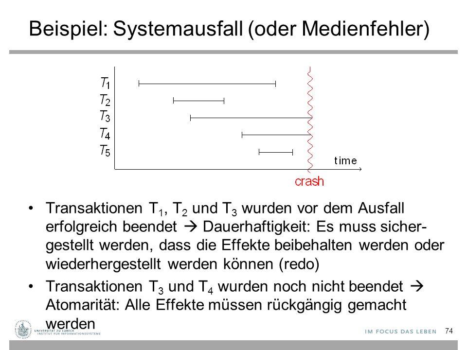 Beispiel: Systemausfall (oder Medienfehler) Transaktionen T 1, T 2 und T 3 wurden vor dem Ausfall erfolgreich beendet  Dauerhaftigkeit: Es muss sicher- gestellt werden, dass die Effekte beibehalten werden oder wiederhergestellt werden können (redo) Transaktionen T 3 und T 4 wurden noch nicht beendet  Atomarität: Alle Effekte müssen rückgängig gemacht werden 74