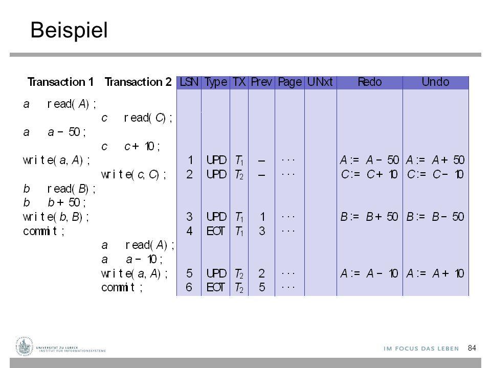Beispiel 84