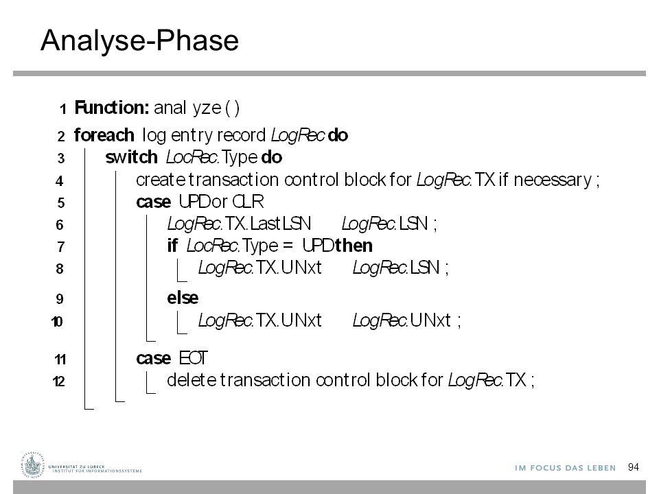 Analyse-Phase 94
