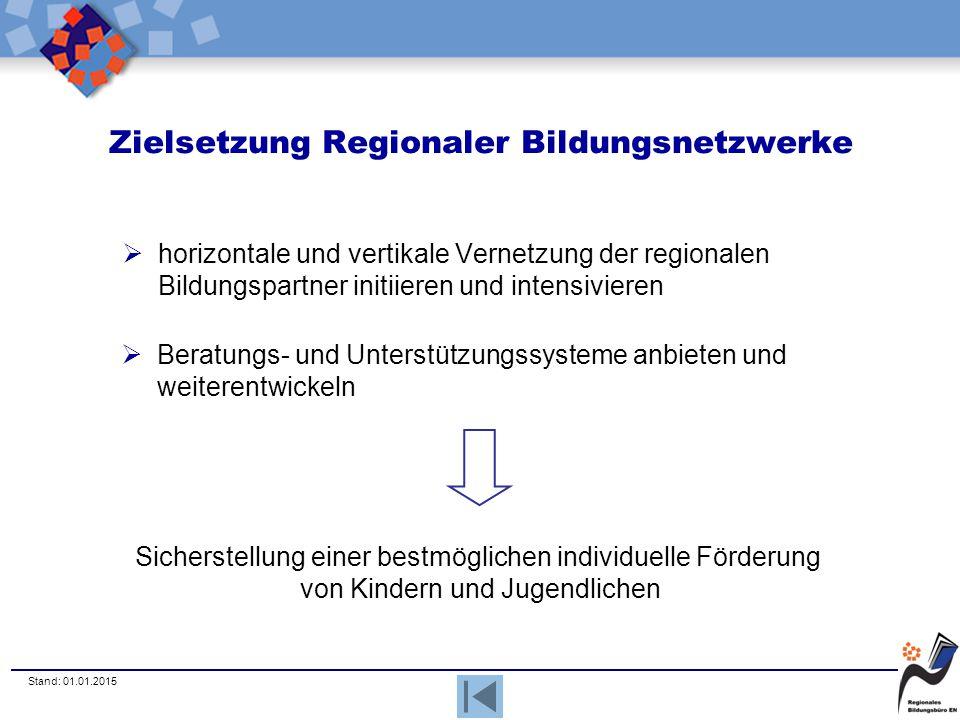 Stand: 01.01.2015 Zielsetzung Regionaler Bildungsnetzwerke  horizontale und vertikale Vernetzung der regionalen Bildungspartner initiieren und intens