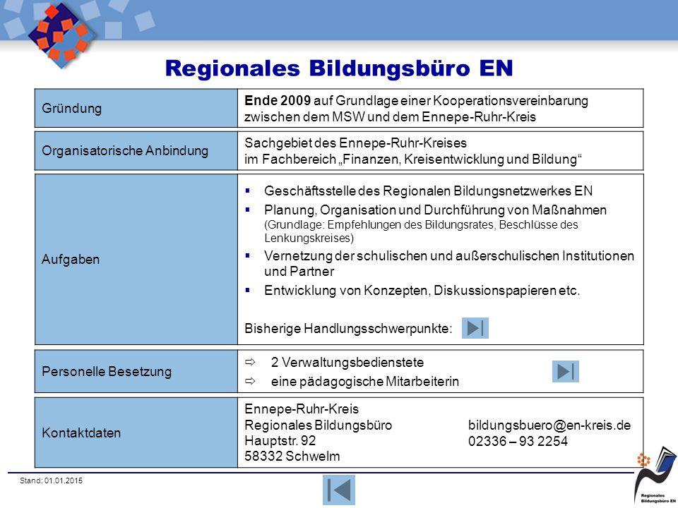 Stand: 01.01.2015 Regionales Bildungsbüro EN Gründung Ende 2009 auf Grundlage einer Kooperationsvereinbarung zwischen dem MSW und dem Ennepe-Ruhr-Krei