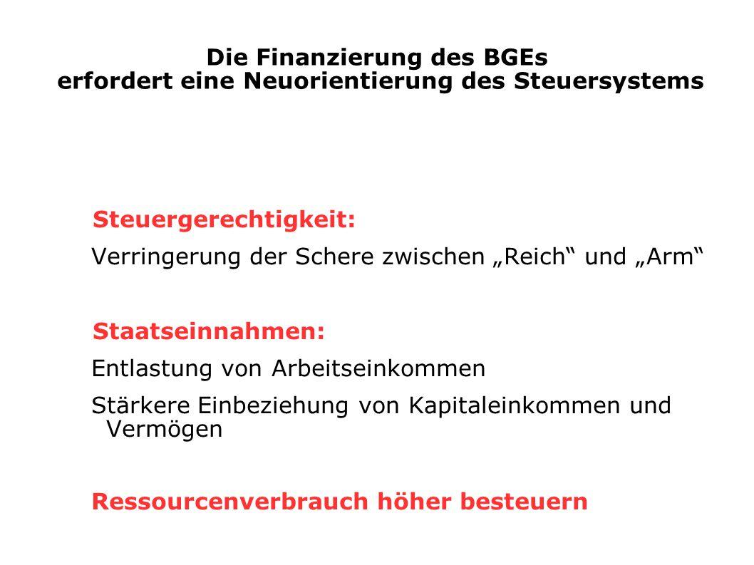"""Die Finanzierung des BGEs erfordert eine Neuorientierung des Steuersystems Steuergerechtigkeit: Verringerung der Schere zwischen """"Reich"""" und """"Arm"""" Sta"""