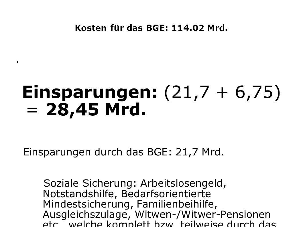 Kosten für das BGE: 114.02 Mrd.. Einsparungen: (21,7 + 6,75) = 28,45 Mrd. Einsparungen durch das BGE: 21,7 Mrd. Soziale Sicherung: Arbeitslosengeld, N