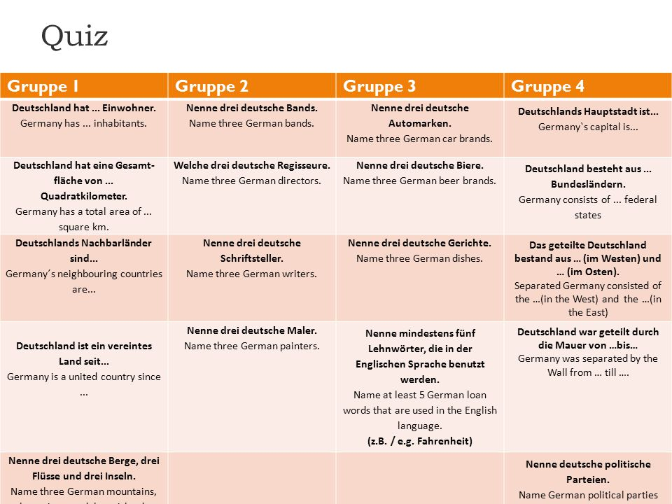 Quiz Gruppe 1Gruppe 2Gruppe 3Gruppe 4 Deutschland hat...