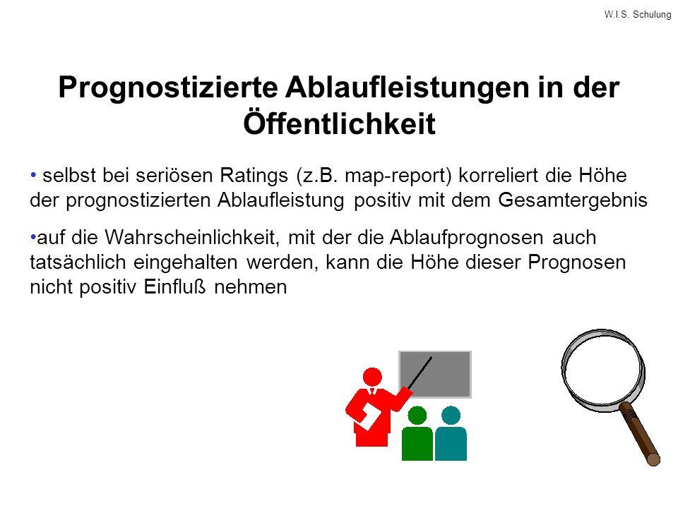 W.I.S. Schulung Prognostizierte Ablaufleistungen in der Öffentlichkeit selbst bei seriösen Ratings (z.B. map-report) korreliert die Höhe der prognosti