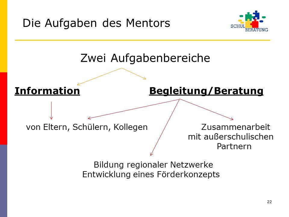 22 Zwei Aufgabenbereiche Information Begleitung/Beratung von Eltern, Schülern, Kollegen Zusammenarbeit mit außerschulischen Partnern Bildung regionale