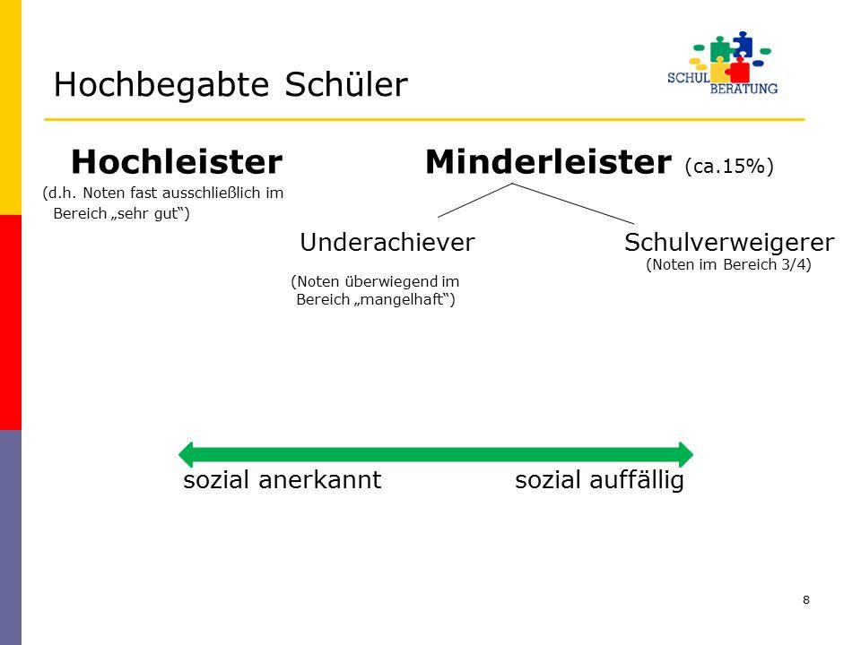 """Hochbegabte Schüler Hochleister Minderleister (ca.15%) (d.h. Noten fast ausschließlich im Bereich """"sehr gut"""") Underachiever Schulverweigerer (Noten im"""