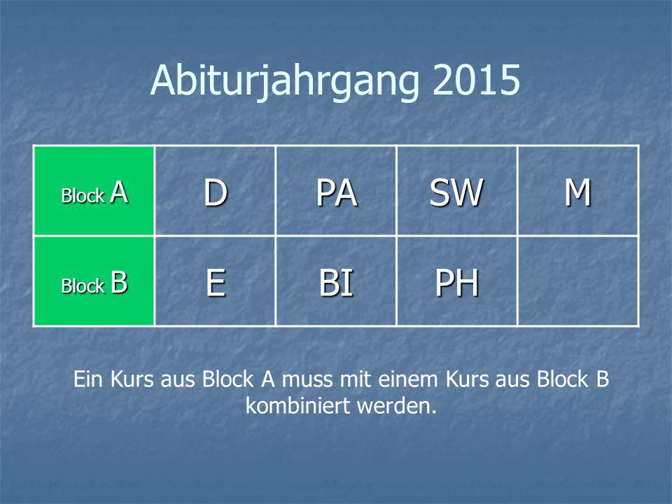 Abiturjahrgang 2015 Block A DPASWM Block B EBIPH Ein Kurs aus Block A muss mit einem Kurs aus Block B kombiniert werden.
