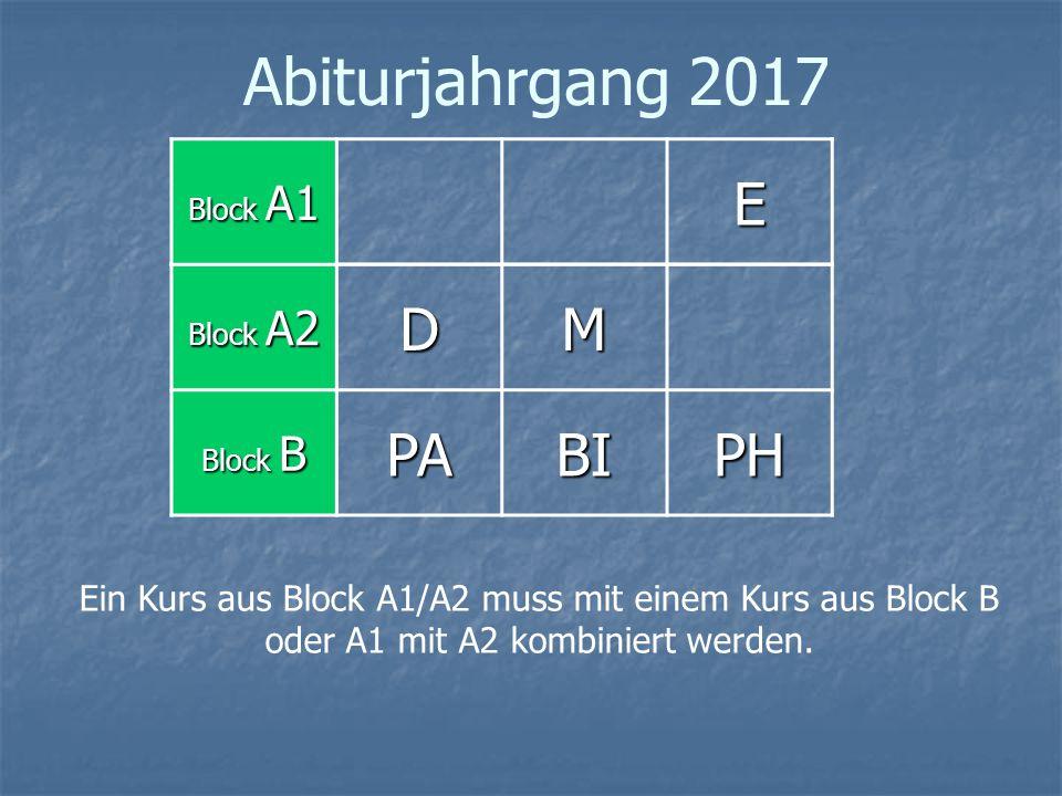 Abiturjahrgang 2017 Block A2 DM Block B PABIPH Ein Kurs aus Block A1/A2 muss mit einem Kurs aus Block B oder A1 mit A2 kombiniert werden.