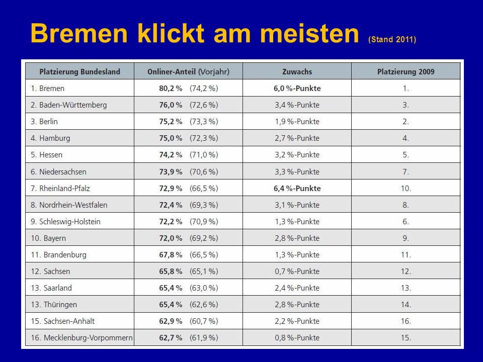 Bremen klickt am meisten (Stand 2011)