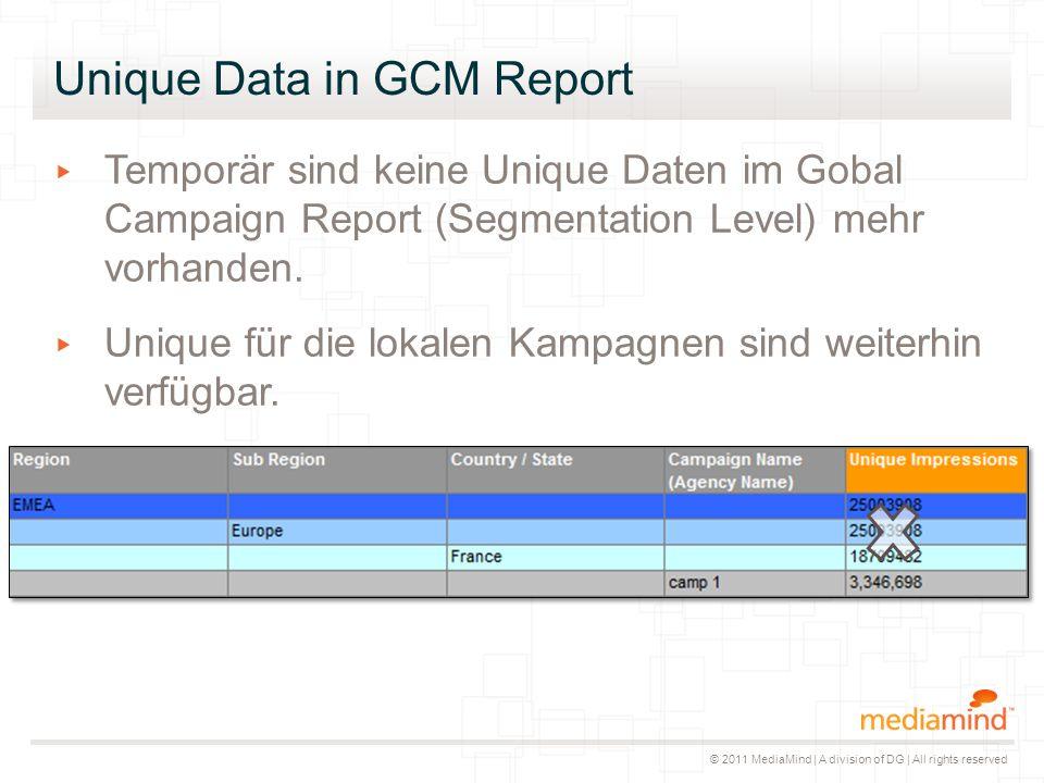 © 2011 MediaMind | A division of DG | All rights reserved Unique Data in GCM Report ▸ Temporär sind keine Unique Daten im Gobal Campaign Report (Segme
