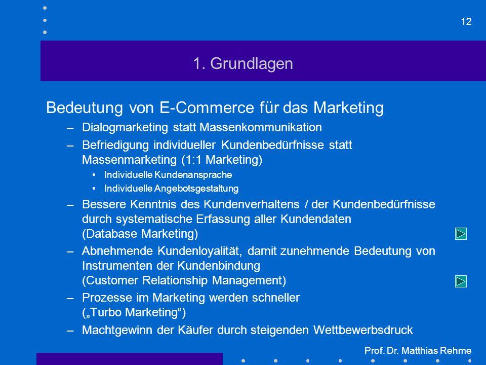 12 Prof. Dr. Matthias Rehme 1. Grundlagen Bedeutung von E-Commerce für das Marketing –Dialogmarketing statt Massenkommunikation –Befriedigung individu