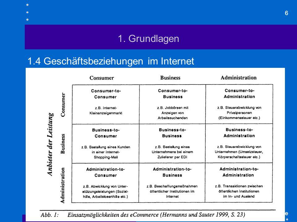 6 Prof. Dr. Matthias Rehme 1. Grundlagen 1.4 Geschäftsbeziehungen im Internet
