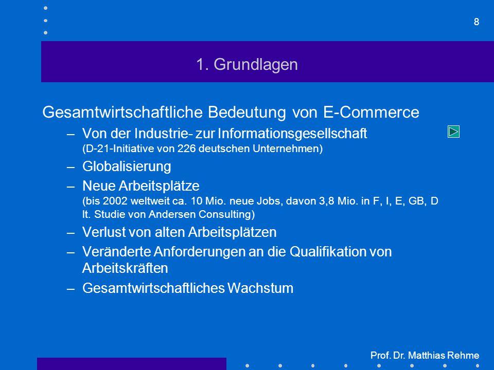 8 Prof. Dr. Matthias Rehme 1. Grundlagen Gesamtwirtschaftliche Bedeutung von E-Commerce –Von der Industrie- zur Informationsgesellschaft (D-21-Initiat