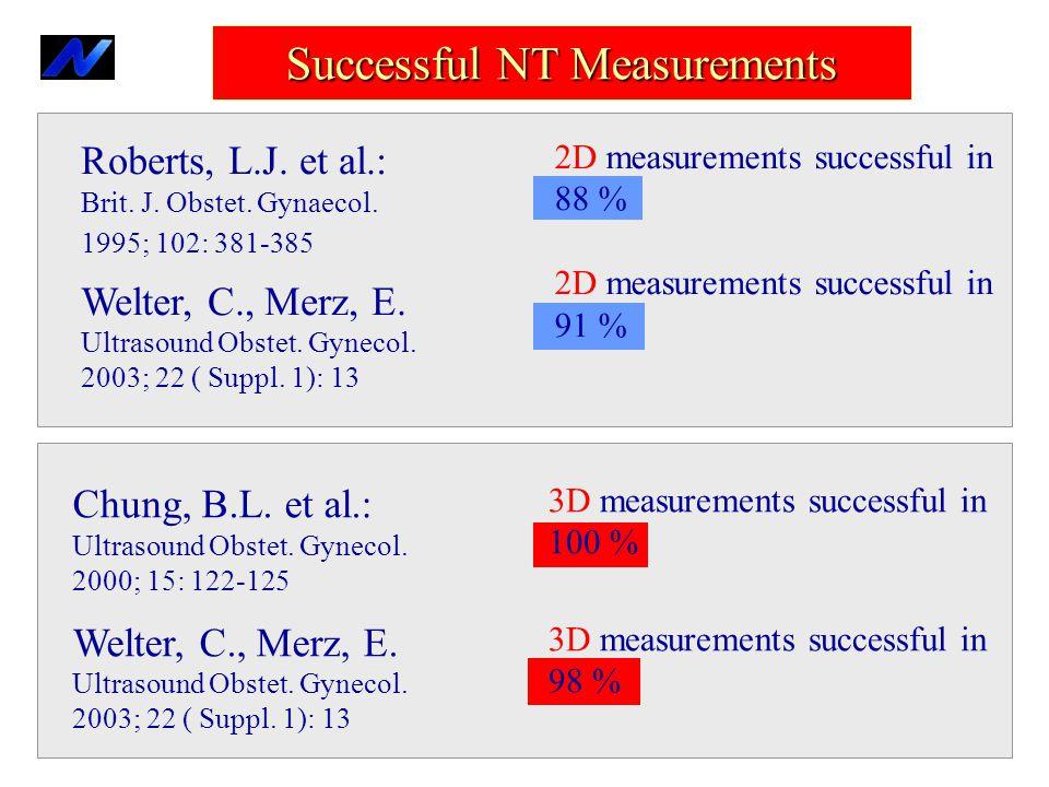 Roberts, L.J.et al.: Brit. J. Obstet. Gynaecol. 1995; 102: 381-385 Welter, C., Merz, E.