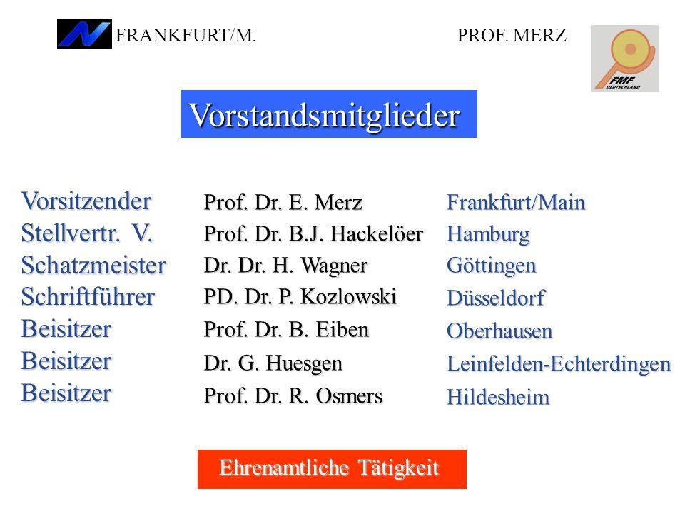Vorsitzender Stellvertr.V. SchatzmeisterSchriftführerBeisitzerBeisitzerBeisitzer Prof.