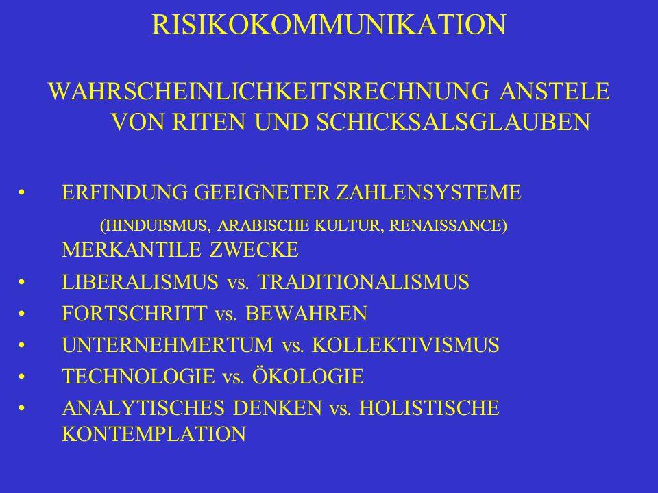 RISIKOKOMMUNIKATION WAHRSCHEINLICHKEITSRECHNUNG ANSTELE VON RITEN UND SCHICKSALSGLAUBEN ERFINDUNG GEEIGNETER ZAHLENSYSTEME (HINDUISMUS, ARABISCHE KULT