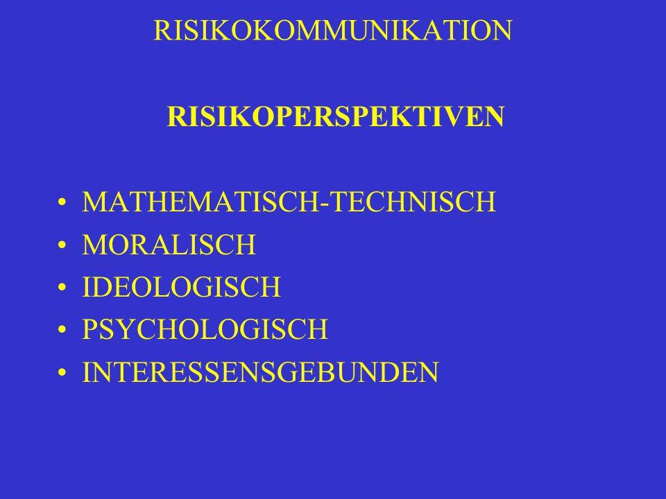 RISIKOKOMMUNIKATION RISIKOPERSPEKTIVEN MATHEMATISCH-TECHNISCH MORALISCH IDEOLOGISCH PSYCHOLOGISCH INTERESSENSGEBUNDEN