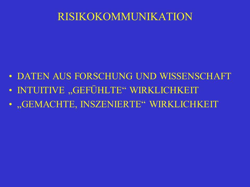 """RISIKOKOMMUNIKATION DATEN AUS FORSCHUNG UND WISSENSCHAFT INTUITIVE """"GEFÜHLTE"""" WIRKLICHKEIT """"GEMACHTE, INSZENIERTE"""" WIRKLICHKEIT"""