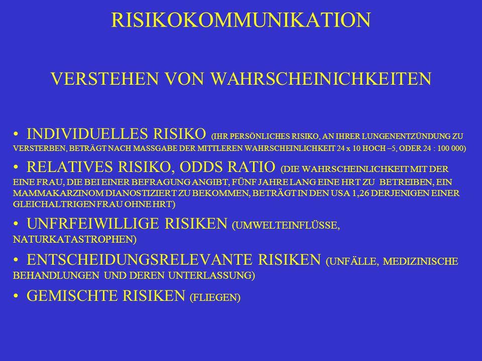 RISIKOKOMMUNIKATION VERSTEHEN VON WAHRSCHEINICHKEITEN INDIVIDUELLES RISIKO (IHR PERSÖNLICHES RISIKO, AN IHRER LUNGENENTZÜNDUNG ZU VERSTERBEN, BETRÄGT