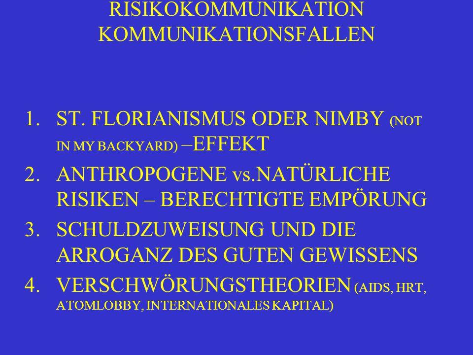 RISIKOKOMMUNIKATION KOMMUNIKATIONSFALLEN 1.ST. FLORIANISMUS ODER NIMBY (NOT IN MY BACKYARD) –EFFEKT 2.ANTHROPOGENE vs.NATÜRLICHE RISIKEN – BERECHTIGTE