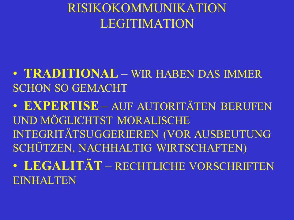 RISIKOKOMMUNIKATION LEGITIMATION TRADITIONAL – WIR HABEN DAS IMMER SCHON SO GEMACHT EXPERTISE – AUF AUTORITÄTEN BERUFEN UND MÖGLICHTST MORALISCHE INTE